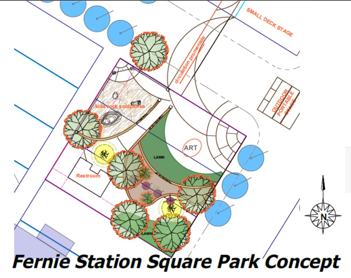 Station Square Public Engagement Session
