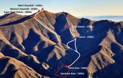 Beijing ski venue