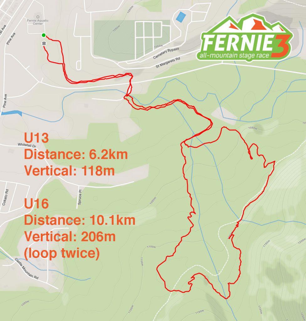 F3 U13 course